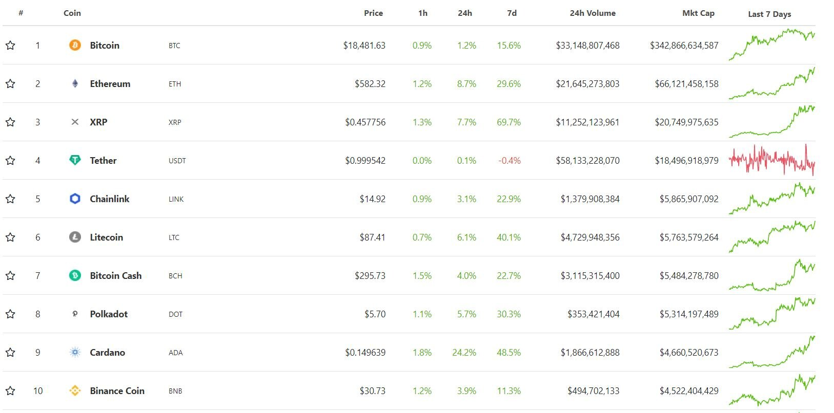 Мнение: bitcoin перешел в фазу активного роста
