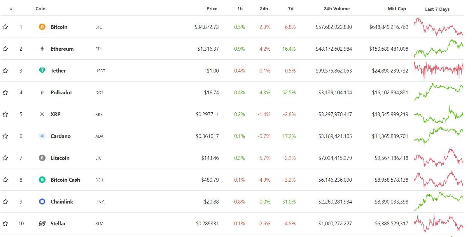 Популярный трейдер рассказал, почему bitcoin может продолжить рост