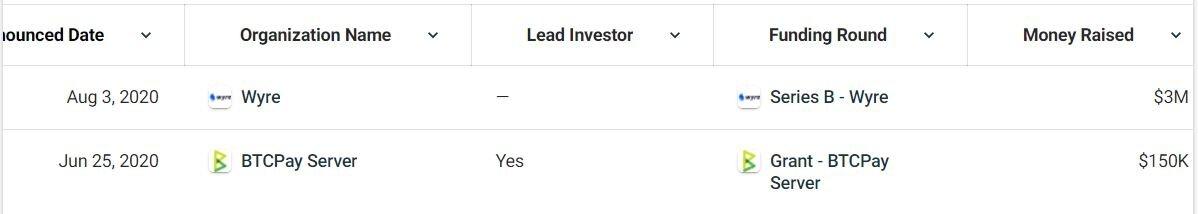 Оценка Kraken может вырасти до $10-20 млрд на фоне нового раунда финансирования