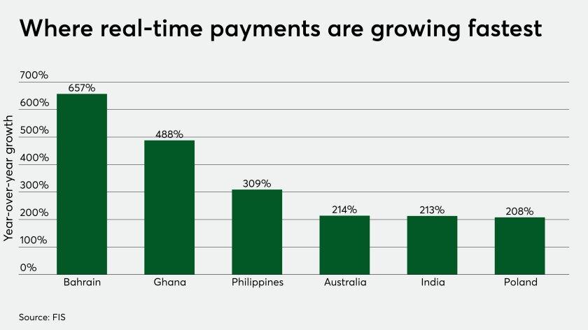 Fidelity: моментальные цифровые платежи все больше похожи на наличные деньги