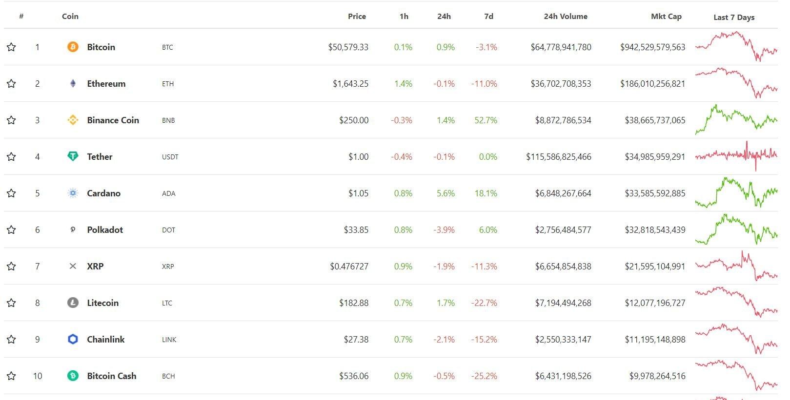 Инвесторы ждут продолжения роста bitcoin после реализованной коррекции