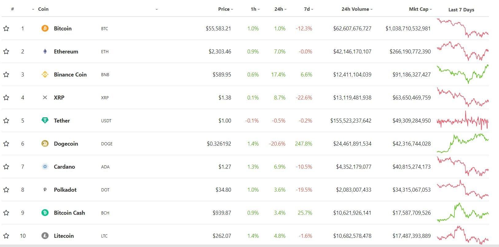 Инвесторы уверены в продолжении роста bitcoin