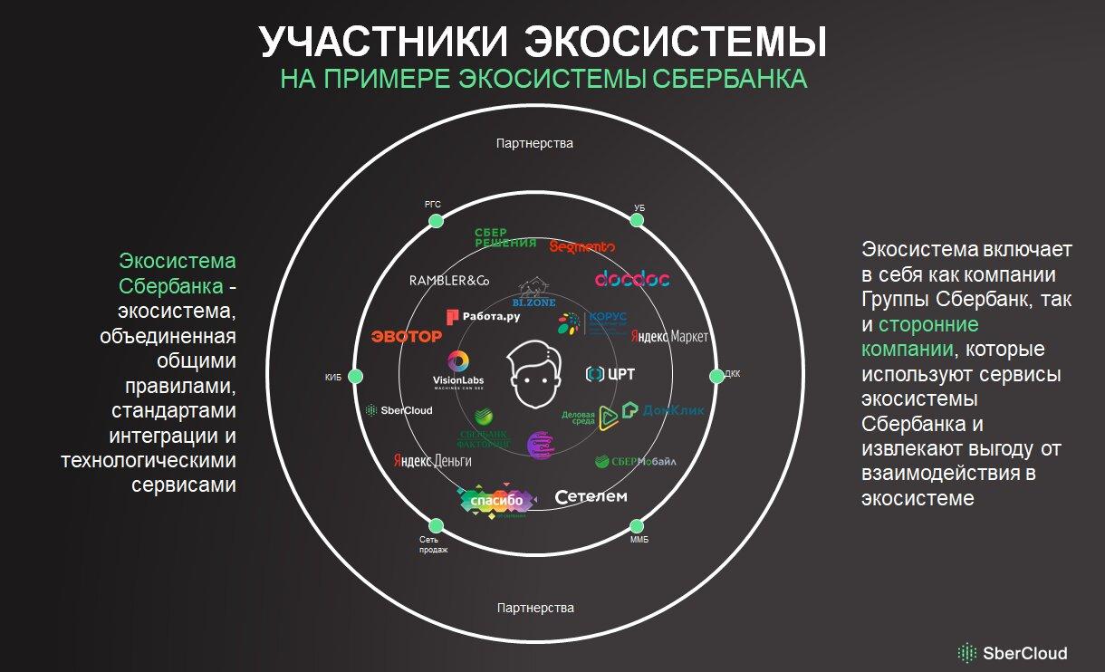 «Никто не вспомнит, каким Сбербанк был раньше»: эксперты рассказали о будущем крупнейшего российского банка