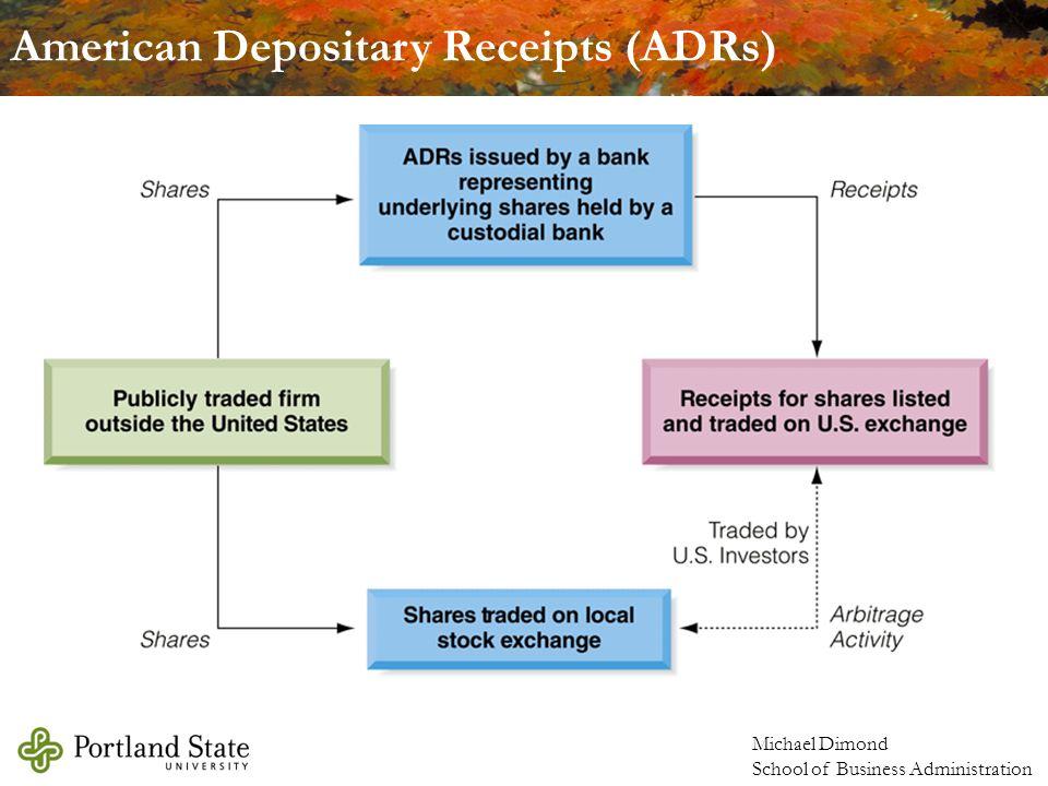 Американские депозитарные расписки