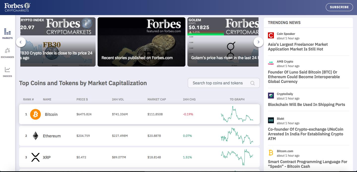 Информационно-аналитический портал Forbes CryptoMarkets