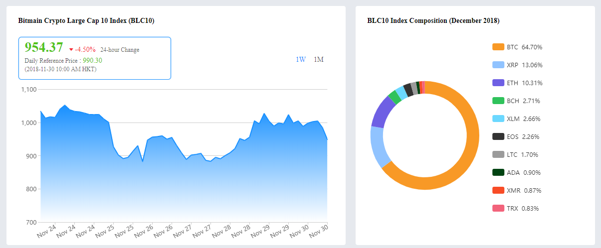индекс Bitmain