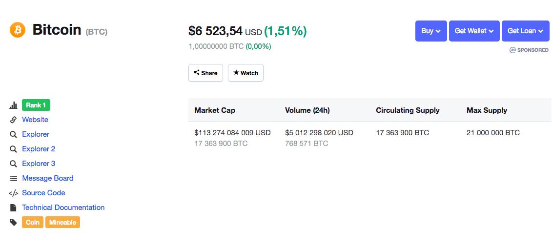 Курс bitcoin на 7 ноября 2019 года по версии Coinmarketcap
