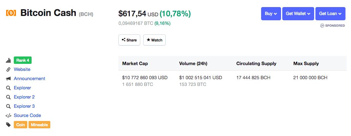 Курс Bitcoin Cash по состоянию на 10.45 по мск 7 ноября по версии Coinmarketcap