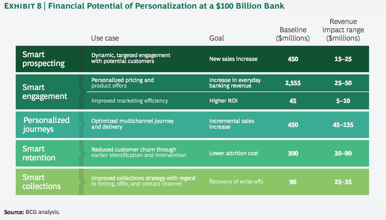 персональный банкинг