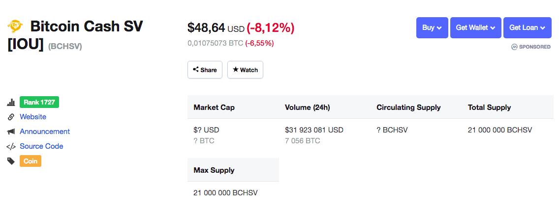 Рыночные показатели Bitcoin Cash SV на сайте CoinMarketCap