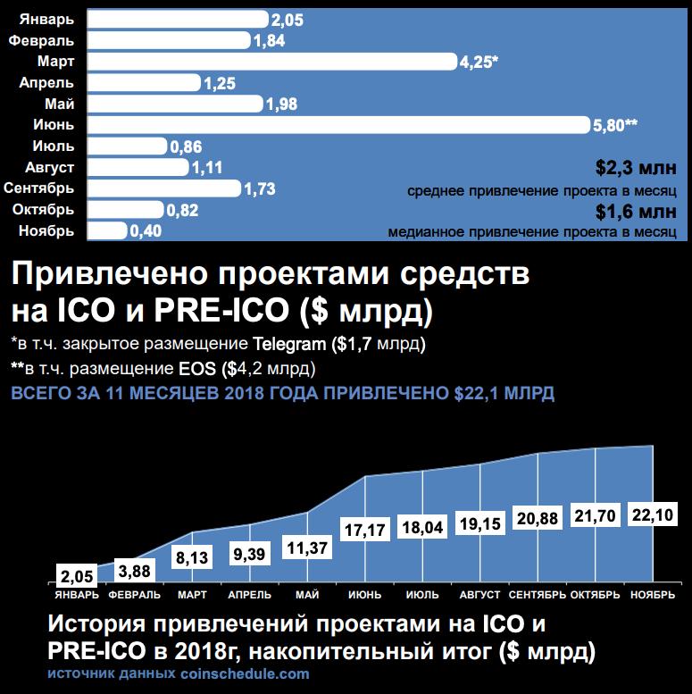 ICO-2018