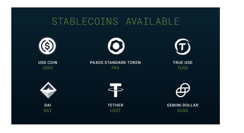 Стейблкоины, доступные для торговли на Bitfinex и Ethfinex
