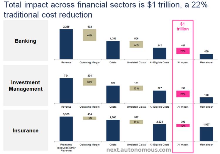 искусственный интеллект в финансовом секторе