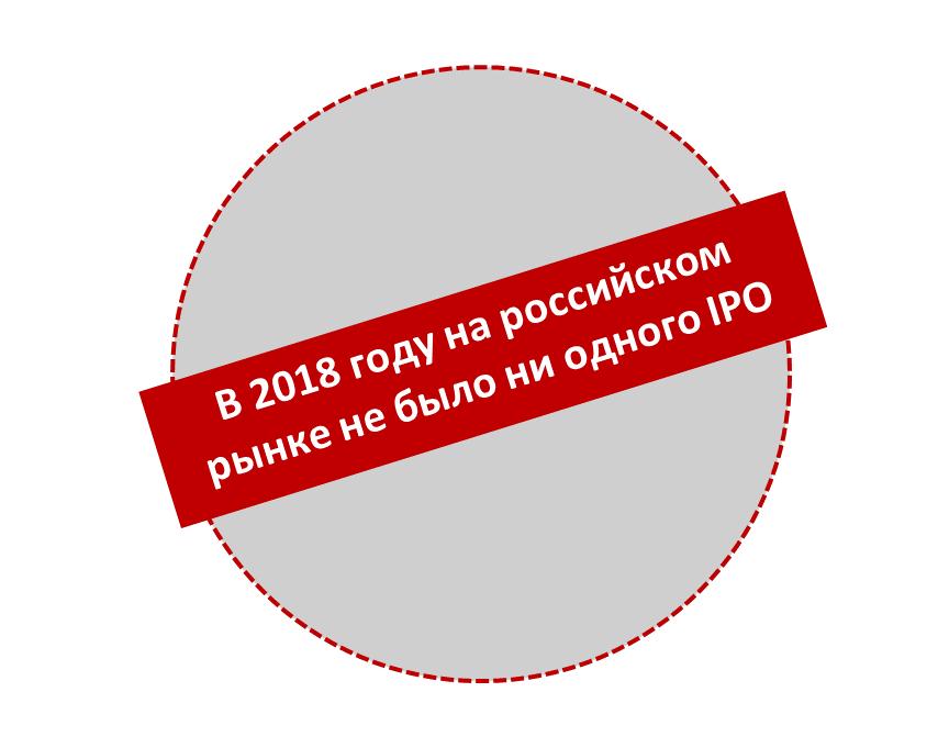 IPO в России