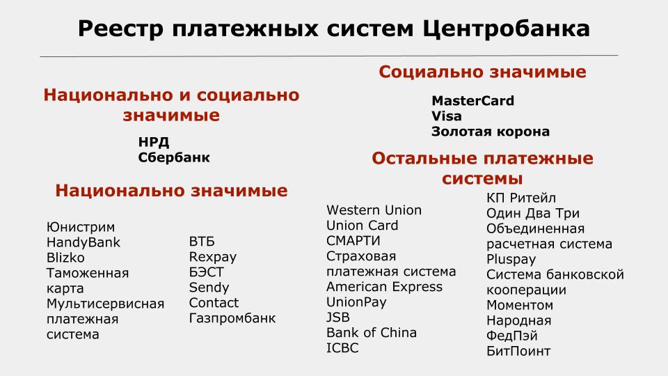 Реестр платежных систем Центробанка