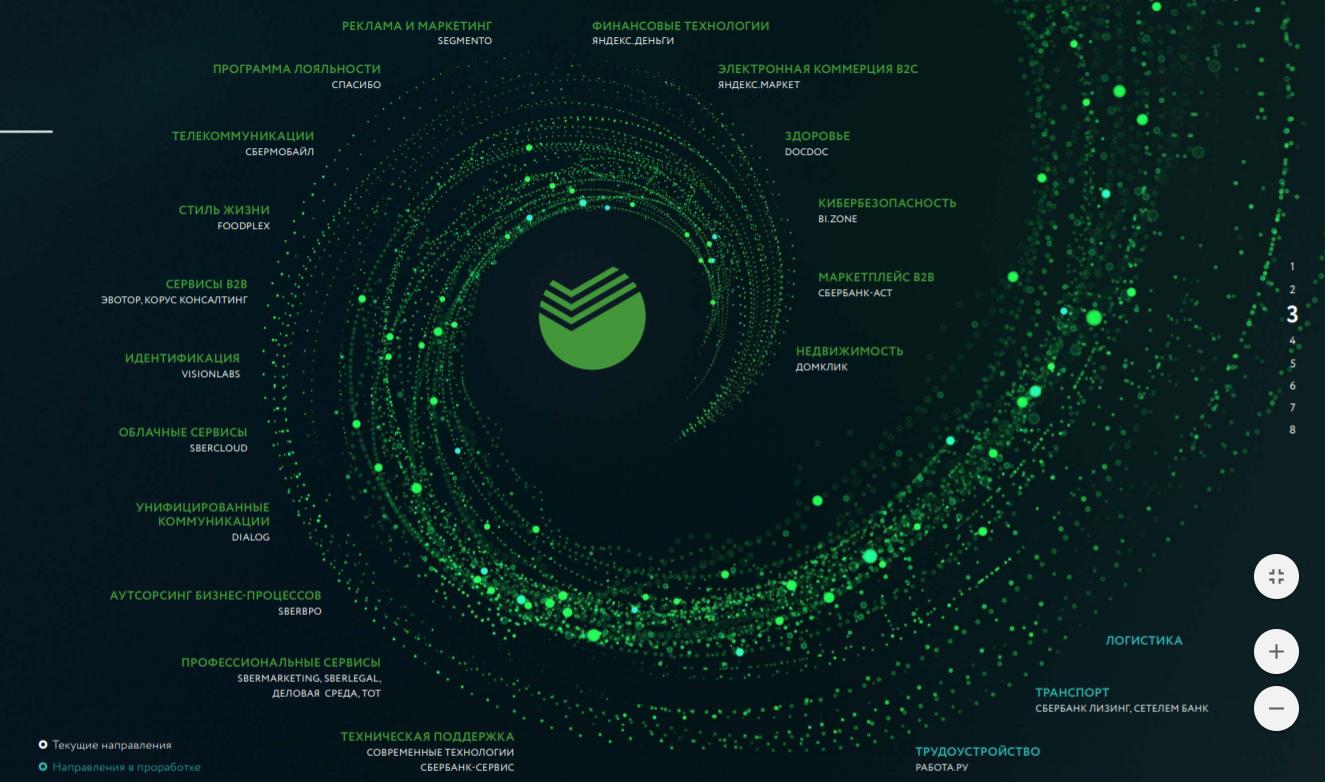 Сбербанк рассказал, сколько денег он защитил от киберпреступников в 2018 году