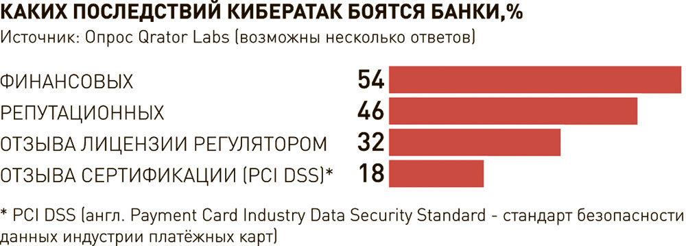 Отчет SWIFT: «общение» компаний помогает бороться с киберпреступностью