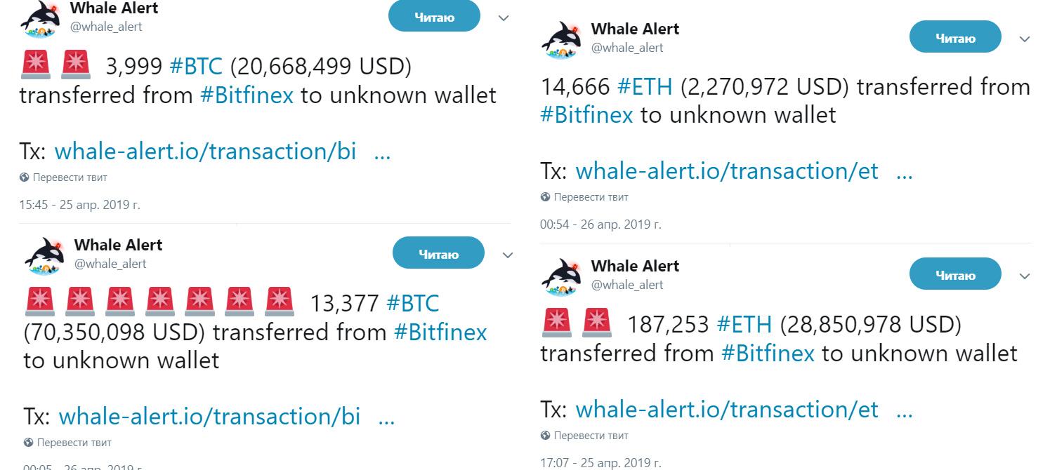 Bitfinex скрыл потерю $850 млн при помощи Tether