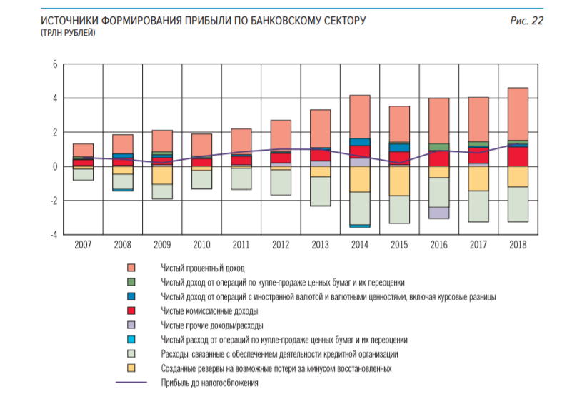 Рост доли «Мира» и убытки ЦБ, близкие к рекорду: Банка России опубликовал годовой отчет