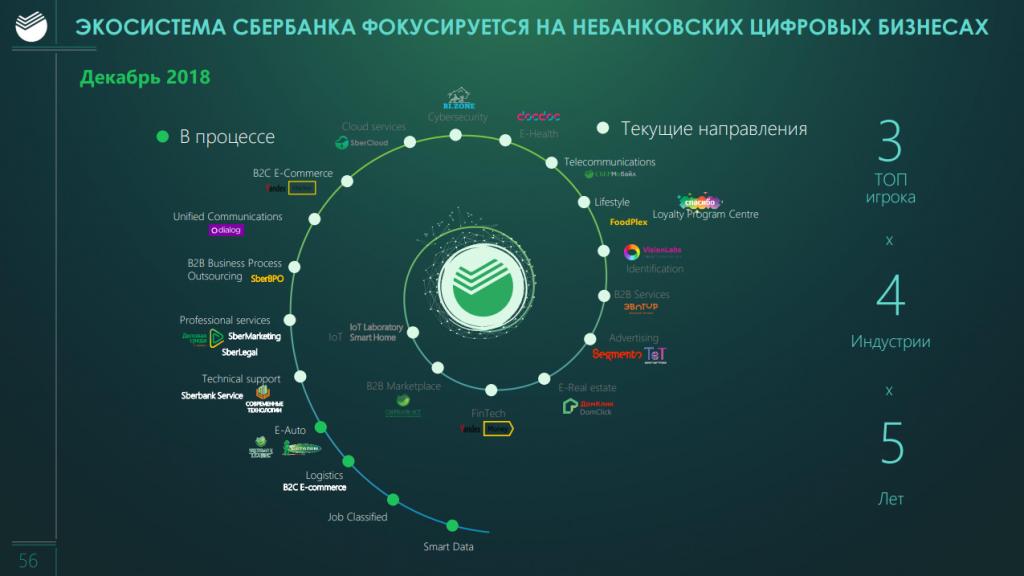 Сбербанк стал владельцем Rabota.ru