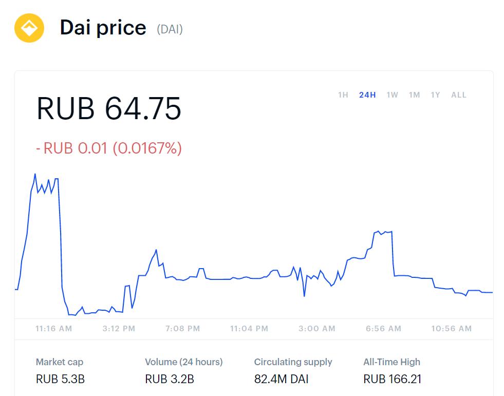 Coinbase позволила зарабатывать стейблкоины в процессе обучения