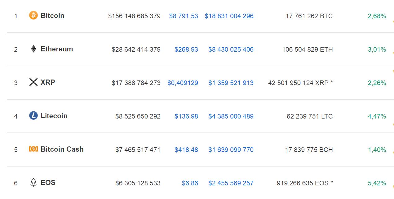 прогноз стоимости bitcoin