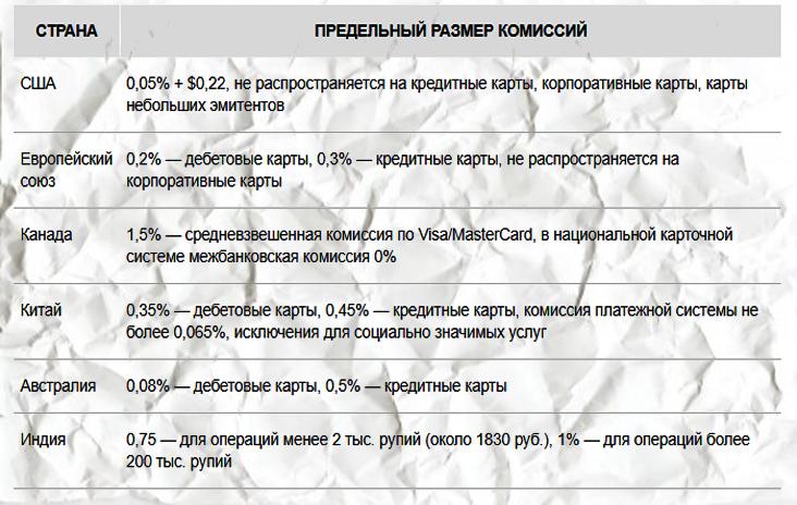 Центробанк РФ сам установит комиссии за эквайринг