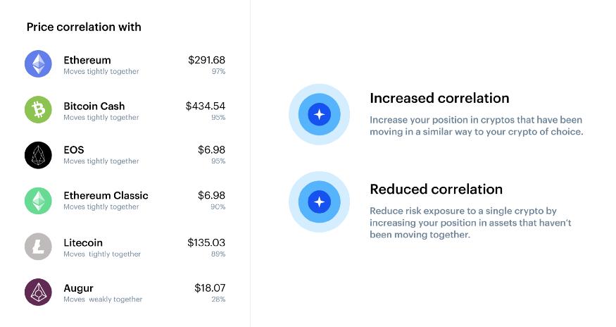 Трейдинг на Coinbase стал умнее