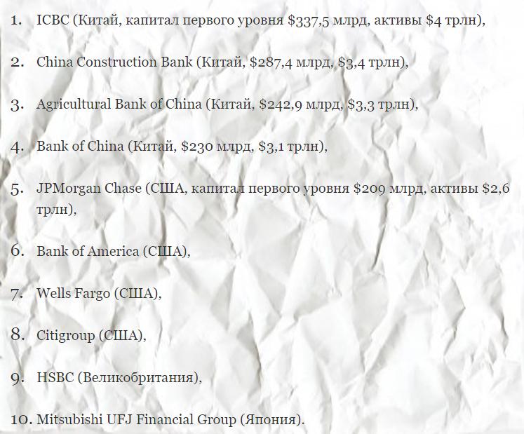 В топ-100 крупнейших банков мира вошли 2 компании из РФ