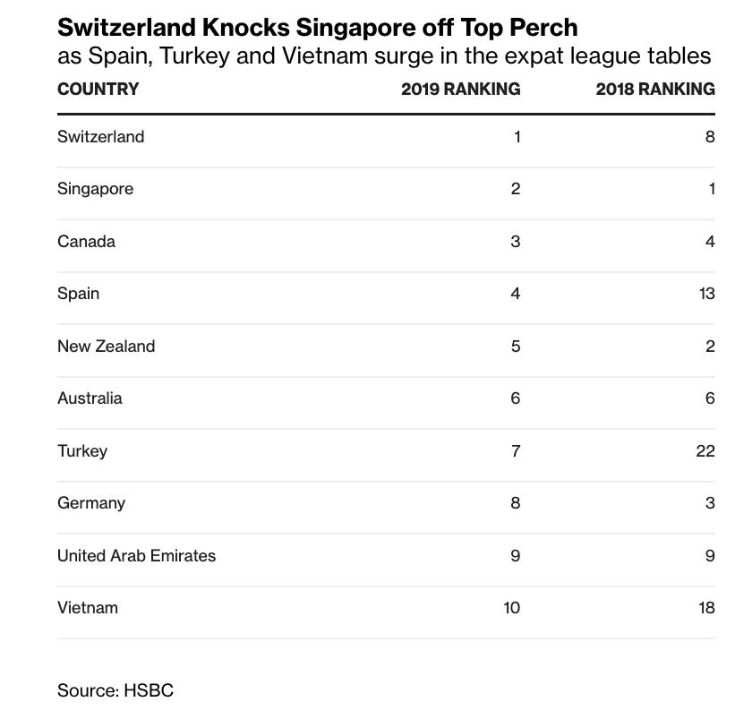 Швейцария для криптовалют и экспатов