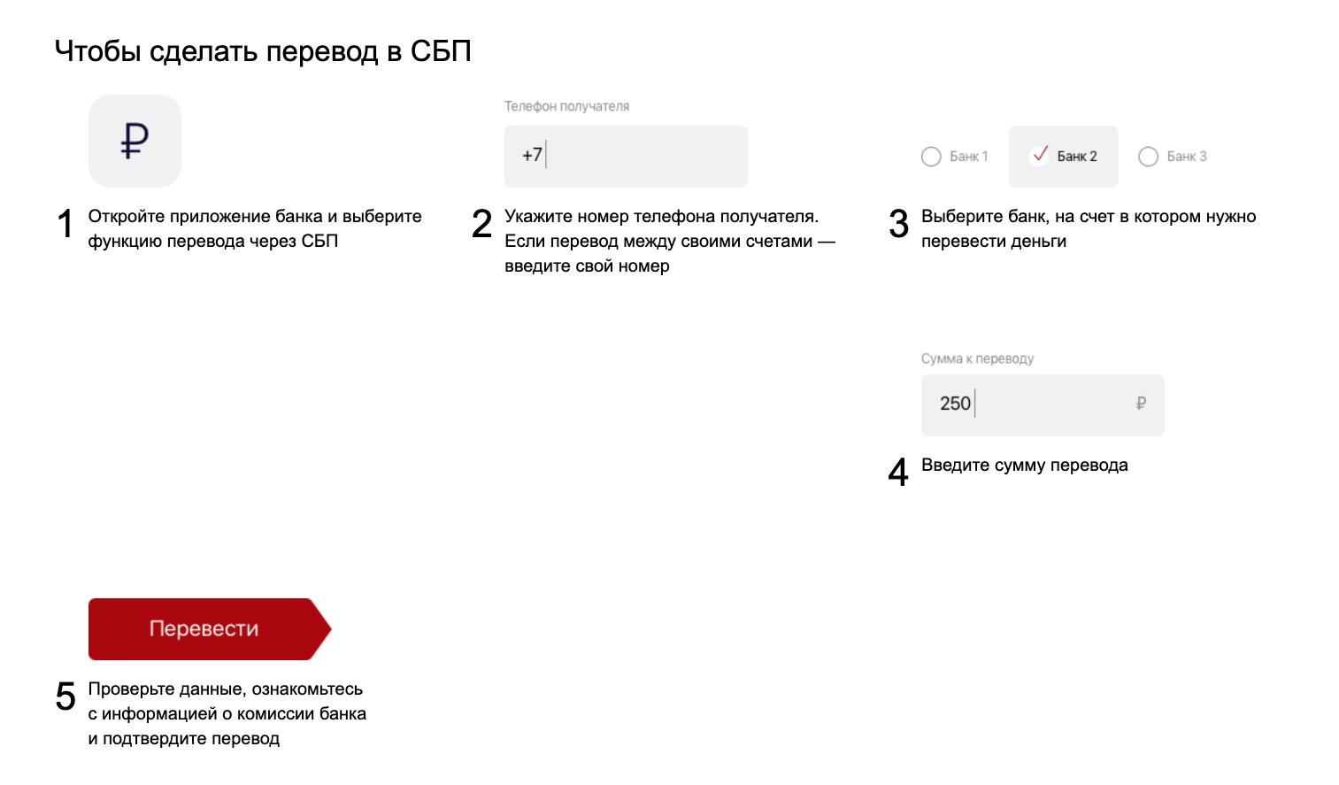 система быстрых платежей ЦБ РФ