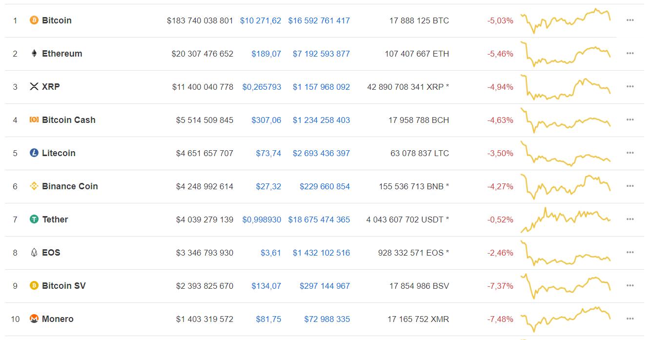 Bitcoin обновил рекорд хэшрейта. BTC в преддверии роста?
