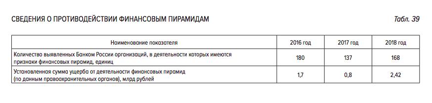 Центробанк РФ сможет блокировать сайты мошенников до суда