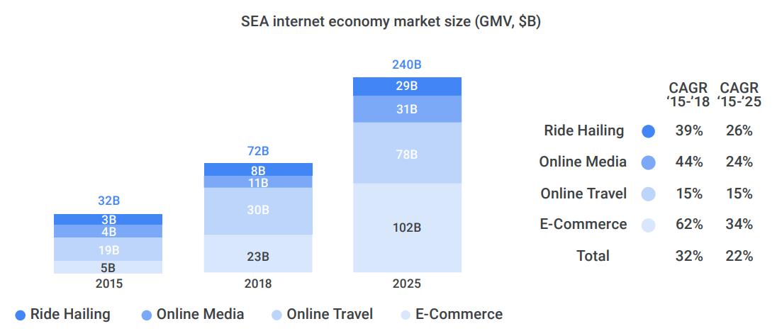 Рынок онлайн-туризма