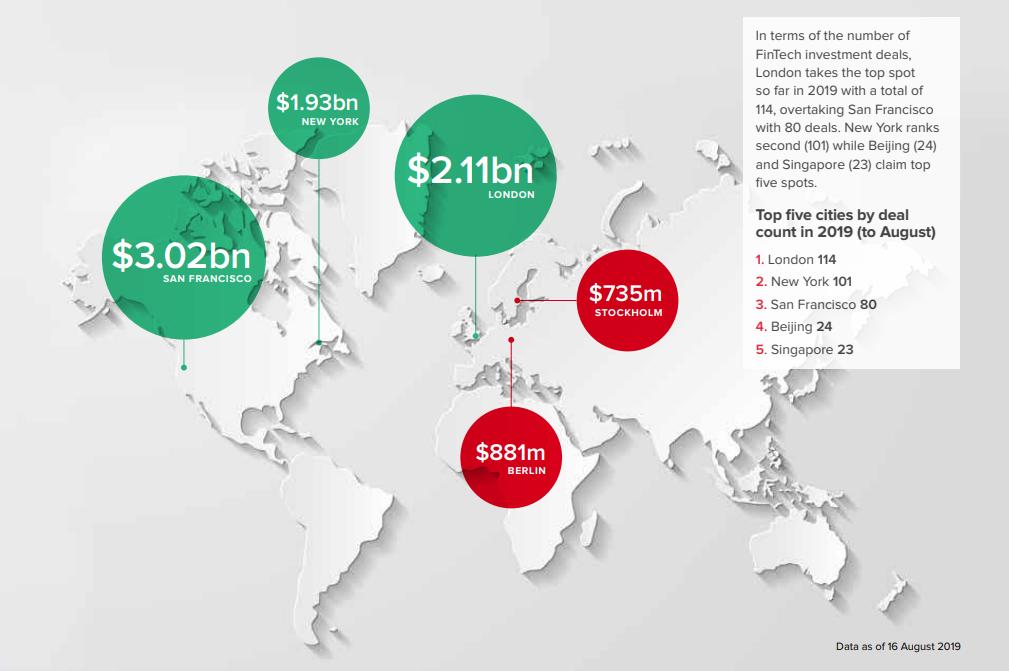 Инвестиции в финтех по городам мира.
