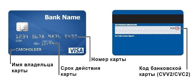 Visa и Mastercard нашли способ упростить мобильный шопинг