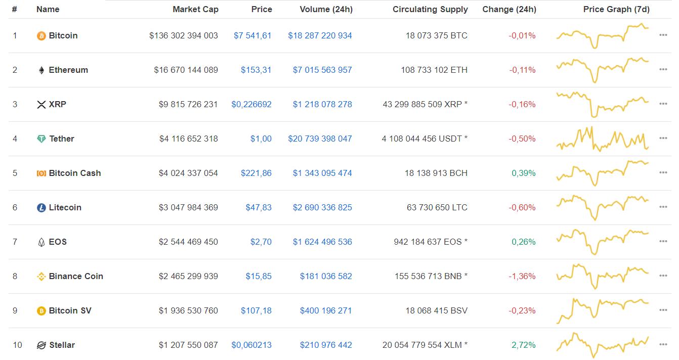 Мнение: мошенники могут обрушить курс bitcoin