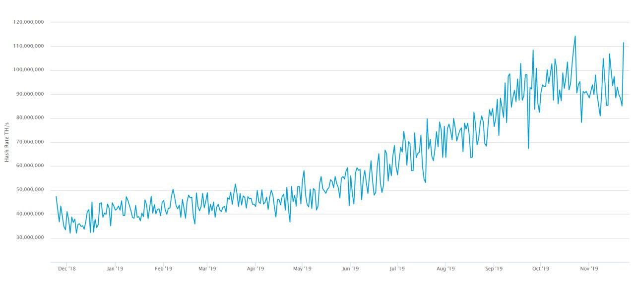 Причины падения bitcoin и прогнозы дальнейшего движения BTC