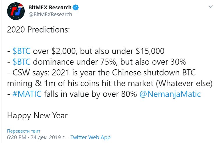 Bitcoin 2020: прогнозы участников криптосообщества