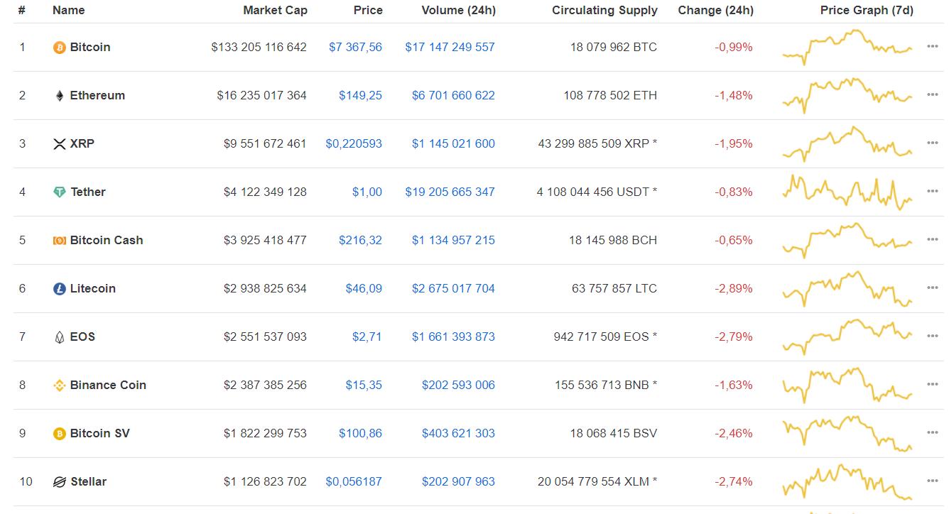 Мнение: результаты халвинга bitcoin проявятся только через полгода