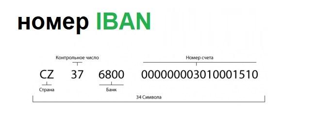Клиентов банков в РФ предлагают идентифицировать по ID