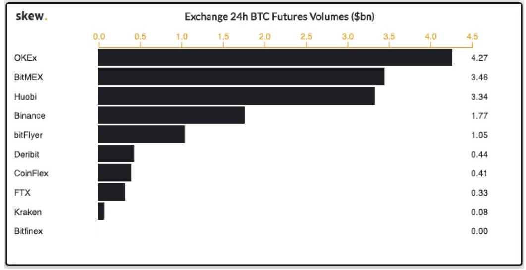 торги bitcoin-фьючерсами