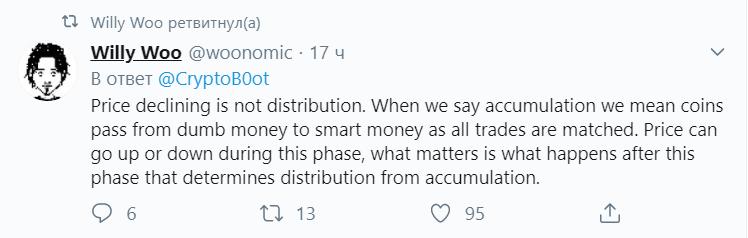 Аналитики дали прогноз по bitcoin на 2020 год