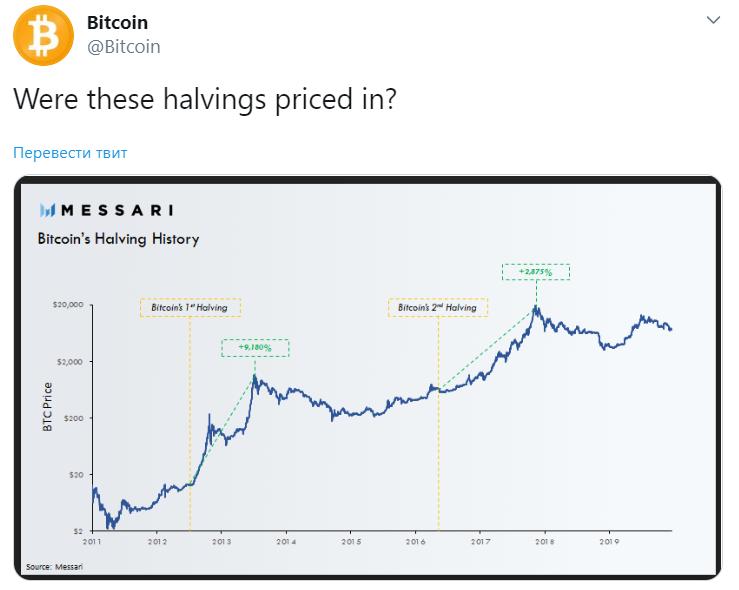 Мнение: рынок bitcoin-деривативов не позволит BTC выйти в рост