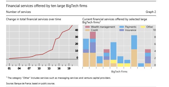 Google и Facebook могут обязать делиться данными с банками