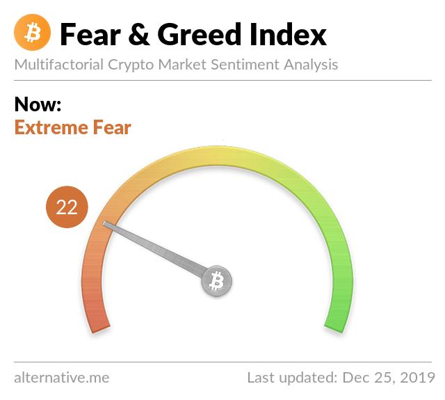 Мнение: bitcoin рискует потерять 30% стоимости