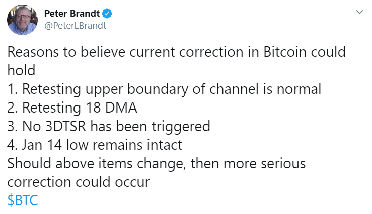 Спрогнозировавший коррекцию bitcoin 2017 года аналитик дал прогноз по BTC