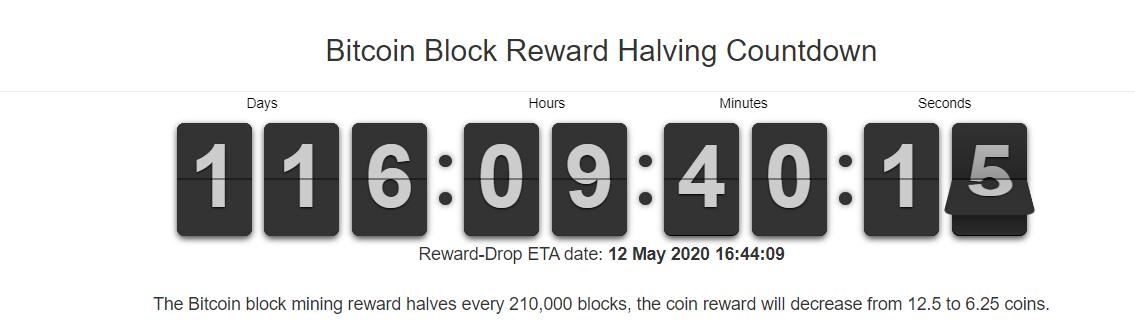 Мнение: рост bitcoin и других криптовалют продолжится