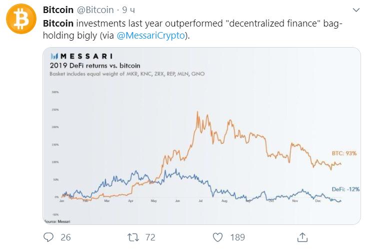 Том Ли: 2020 год будет хорошим для bitcoin
