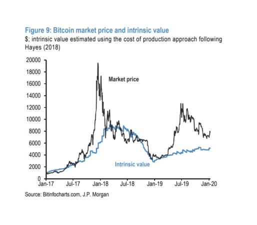 Реальная цена bitcoin и проблемы бирж: результаты новых исследований